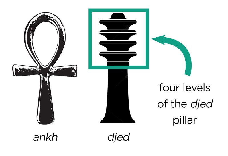 ankh, djed, and four levels of the djed pillar